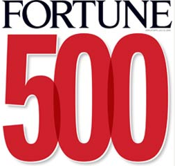 106 Chinese companies become world top 500