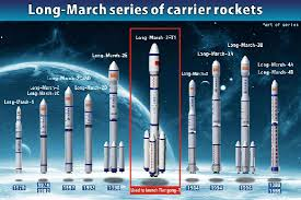 China to debut new carrier rockets Long March 5