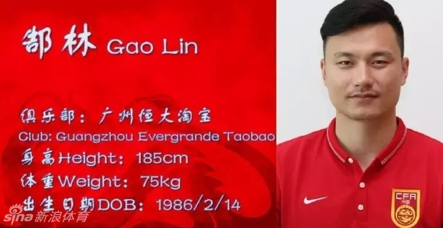 [Data Info] Chinese football national team players